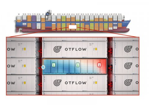 stowing plan ship reefers heat